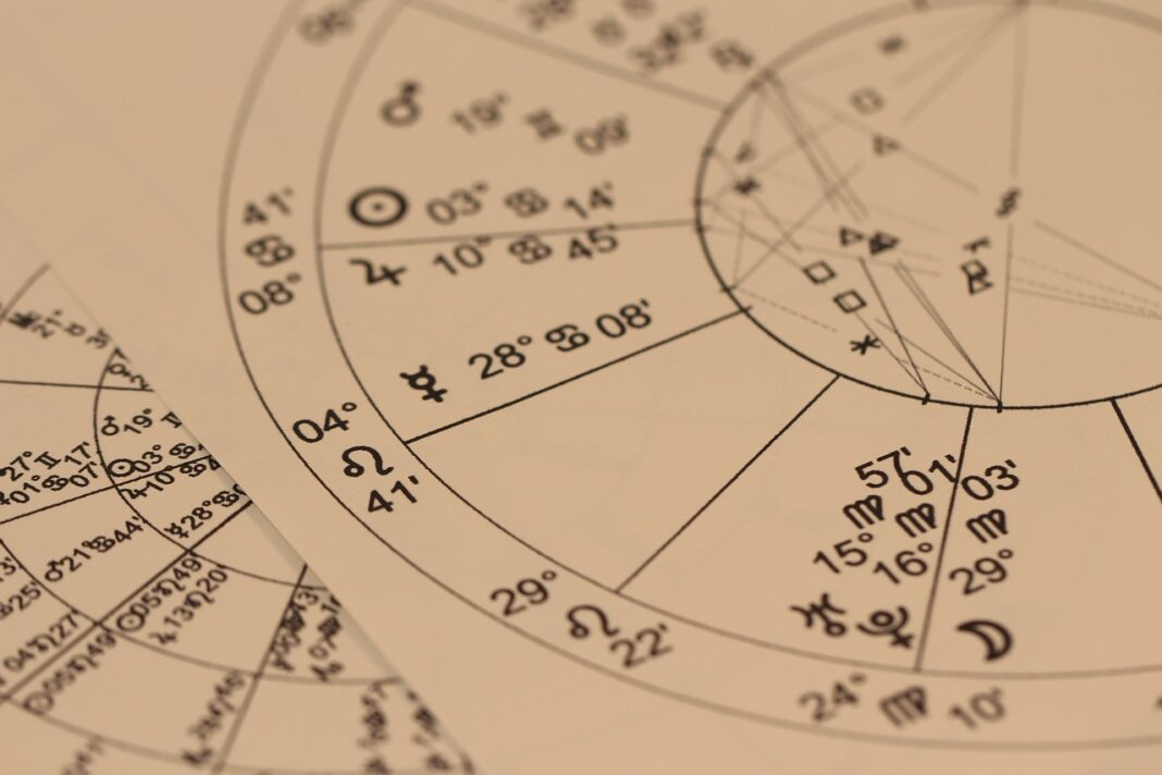 Horoscope du 3 mars 2021